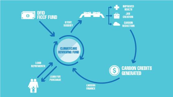 Revolving-Fund-Image